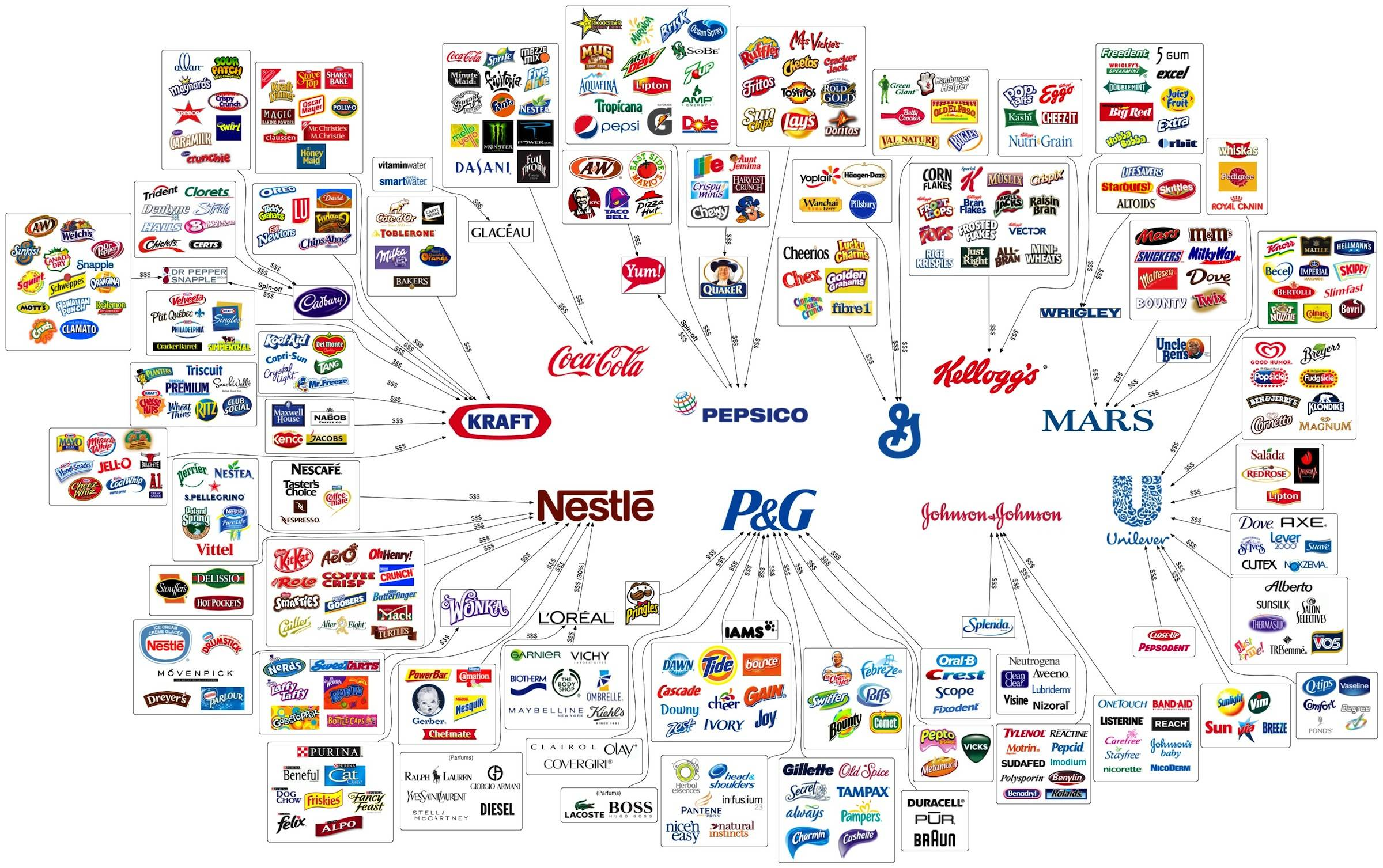 why do companies such as procter gamble target emerging markets essay