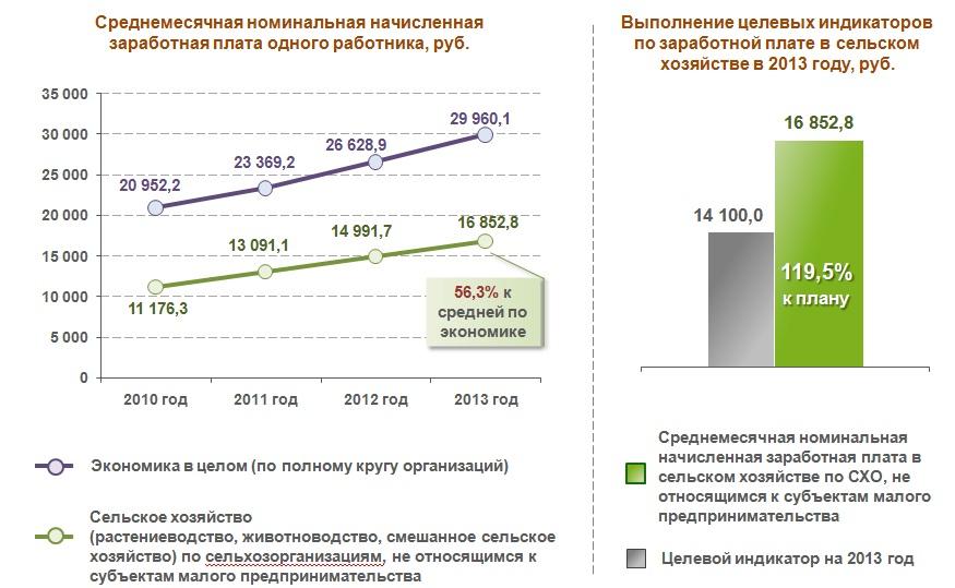 Новости города лузы кировской области