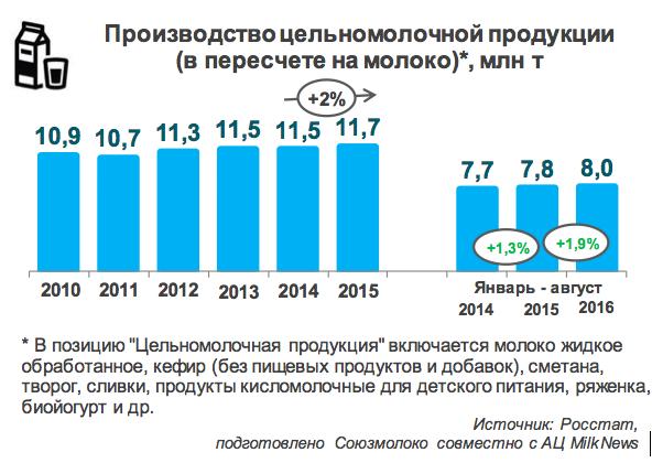 Опрос: неменее 40% граждан России стали больше экономить наеде