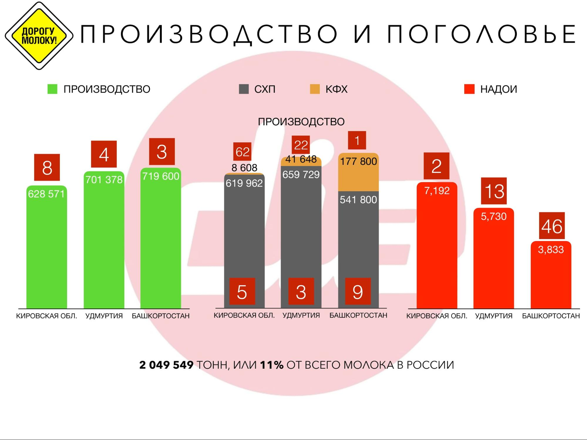 https://www.dairynews.ru/news-image/2019/aug/20190827/251.jpg