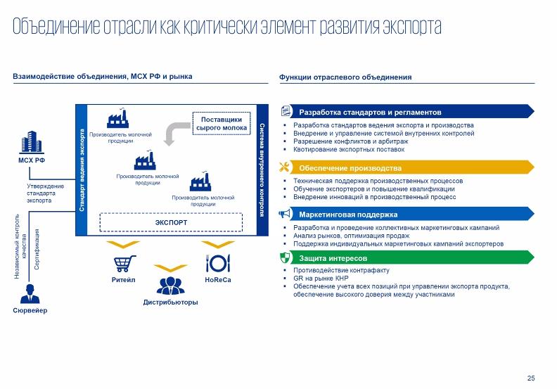 https://www.dairynews.ru/news-image/2020/June/20200617/18.jpg