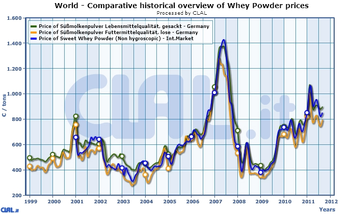 whey_powders_comparison_prices.jpg
